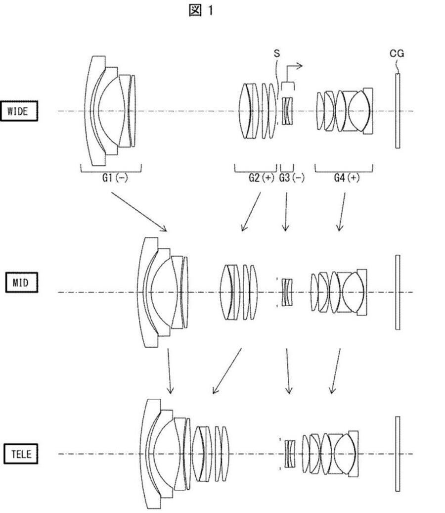 New Patent for Tamron 16-70mm f/4 Full Frame Zoom Lens
