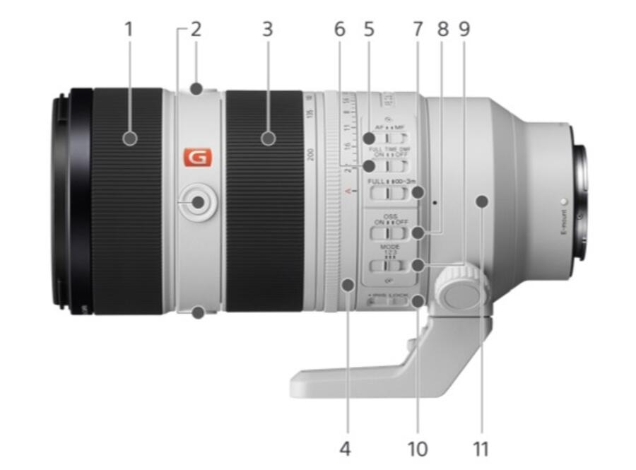First Leaked Images of Sony FE 70-200mm f/2.8 GM OSS II (SEL70200GM2) Lens